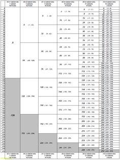 subnet cheat sheet