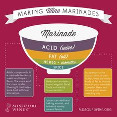 An easy guide on building a delicious wine marinade | MO Wines Wine Making, Recipe Using, Wine Recipes, Wines, Wine Pairings, Herbs, It's Easy, Dip, How To Make