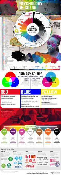 INFOGRAPHIC: MARKETING The Colorful Secrets Behind the World's Greatest Branding