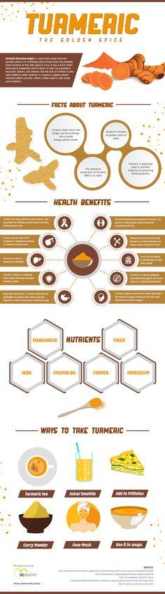Turmeric Health Benefits Infographic http://www.buzzblend.com