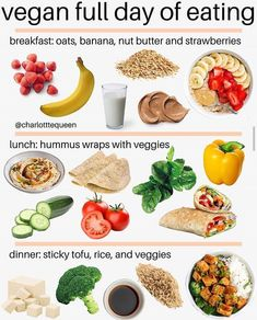 Vegan Meal Plans, Healthy Meal Prep, Easy Healthy Dinners, Healthy Snacks, Healthy Eating, Dinner Healthy, Keto Meal, Clean Eating, Raw Food Recipes