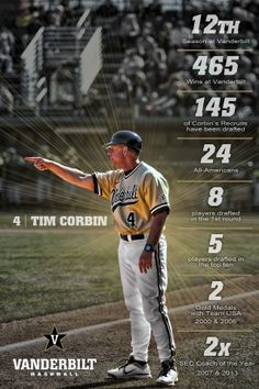 Vanderbilt Baseball Graphic highlighting the achievements of their head baseball coach Tim Corbin Kids Videos, Adidas Superstar, Under Armour, Vanderbilt Commodores, Coach Of The Year, Oufits Casual, Sports Marketing, Sports Graphics