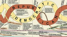 Found on Michael Friendly's datavis.ca website. One of a series of beautifully designed, poster-size charts prepared by Larry Gormley and Bill Younker of HistoryShots. This one shows the history of the US political parties from 1892--2005, on a horizontal time scale with details about political events, issues and administrations