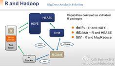 大数据分析挖掘解决方案 R and Hadoop