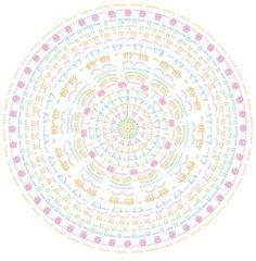 433 Besten Mandala Häkeln Bilder Auf Pinterest Crochet Mandala