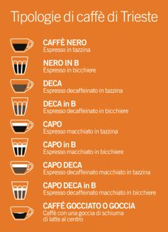 tipologie del caffè di TRIESTE