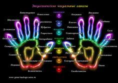 руки энергия чакры