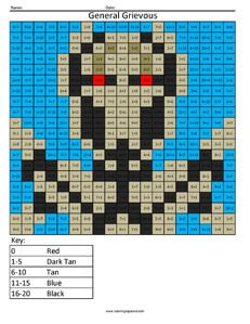 General Grievous- Practice Addition coloring activity