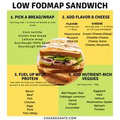 Fodmap Food List, Fodmap Meal Plan, Fodmap Recipes, Diet Recipes, Low Fodmap Foods, Low Food Map Diet, Diet Food List, Fodmap Breakfast, Recipes