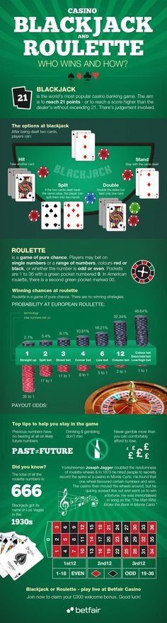 Infographic: Casino Blackjack and Roulette, Who Wins and How?