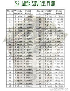 My 52-week savings challenge