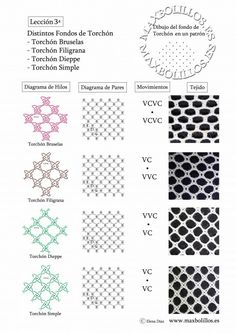 Online shopping from a great selection at Arts, Crafts & Sewing Store. Evlis Needle, Needle Lace, Spring Tutorial, Bobbin Lacemaking, Lace Bag, Bobbin Lace Patterns, Lace Decor, Lace Heart, Lace Jewelry
