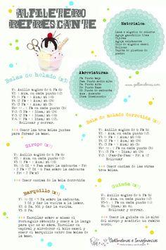 El blog de Gallimelmas e Imaginancias: Free Patterns: Alfiletero Refrescante / Ice cream pincushion