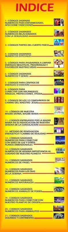 ANGEL DORADO ASCENSION PLANETARIA: RESUMEN CÓDIGOS SAGRADOS NUMÉRICOS – DESCRIPCIONES DE ALGUNOS CÓDIGOS, ALFABETICO - CANALIZADOS POR JOSÉ GABRIEL (AGESTA) - ACTUALIZADOS POR CHRISTIAN ARATA