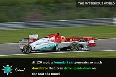 #cars #formulaone #facts