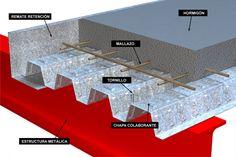Steel Deck o losa colaborante | Arquitectura en acero