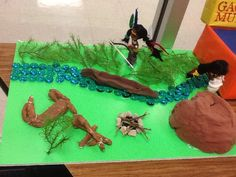 4th grade Indian diorama. Indian Project, Social Studies Projects, Native Americans, School Projects, Diorama, Nativity, California, Diy, Ideas