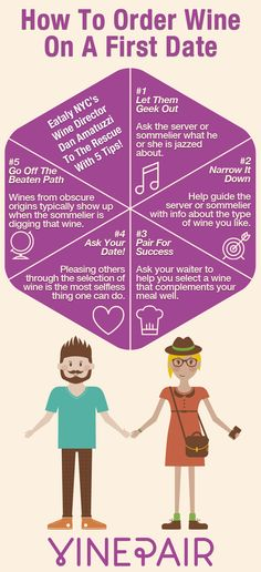 We Distilled Our First Date Wine Ordering Advice Into This Handy Infographic. See Eataly Wine Director Dan Amatuzzi's 5 Expert Tips. Thank Us On Your Second Date!