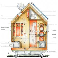 Renzo Piano designed a tinyhome called Diogene. It is totally self sufficient - this things is awesome.