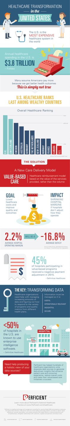 Biotech companies loxo oncology blueprint medicines and deciphera infographic value based care transformation by the numbers hcit healthcare healthit malvernweather Images