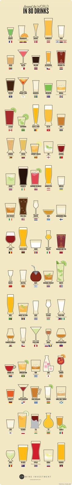 Around the world in 80 drinks kind of cool