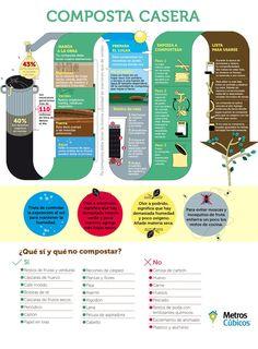 media.metroscubicos.com media 2016 02 23 compostainfo.jpg