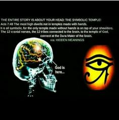 They made us search for god externally, but he could be found internally the whole time. The religion deception.