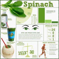 De voordelen van spinazie - Benefits of Spinach #healthy