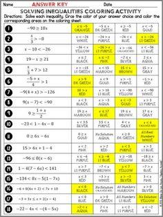 50 Best Pre Algebra Images In 2019 Teaching Math Teaching Ideas