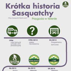 Krótka historia Sasquatch Team #linkinbio #sasquatch #sasquatchteam #offroad #terenowe #terenowki #podbeskidzie #4x4