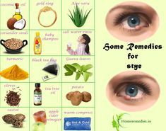 Get rid of Styes under eyelids with these Home Remedies for Stye. Natural ways to prevent styes in your eyes. Best Stye Treatment to heal Stye pain quickly. Eye Stye Remedies, Natural Remedies For Heartburn, Eczema Remedies, Natural Cures, Herbal Remedies, Health Remedies, Home Remedies, Natural Remedies