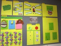 databord 4 Multiplication Wheel, School Organisation, Visible Learning, Leader In Me, Teacher Inspiration, 7 Habits, Happy Kids, Kids Education, Teaching
