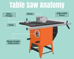 Table Saw Parts and Components