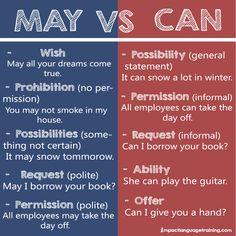 May Vs Can #May #Can #Englishvocabulary #Useofcanandmay #canandmay #canvsmay #ability #permission #English #Englishspeaking #LearnEnglish #OnlineEnglish #Englishtraining