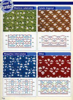 Stitches #crochet