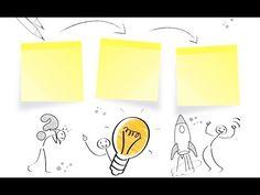 4 tools for organize ideas and brainstorming (4 อันดับ อุปกรณ์สำหรับจัดก...