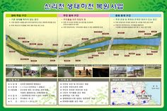 강원매일 - 강원매일신문 - 주문진 신리천 생태하천 복원사업 기공식