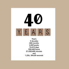 40th Birthday Card, Milestone Birthday Card, Decade Birthday Card, 1975 Card by DaizyBlueDesigns on Etsy https://www.etsy.com/listing/196245599/40th-birthday-card-milestone-birthday