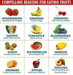 Fruits benefits, health