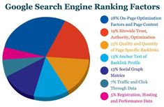 21 Resources For Mastering Online Marketing Imagine that you could have instant access to the right tools and information on online marketing and how to drive more targeted traffic. How much would you pay for it? Marketing Digital, Marketing Online, Affiliate Marketing, Internet Marketing, Media Marketing, Web Activity, Seo Manager, Blog Websites, Airbnb Host