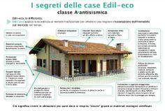 i segreti delle case edil-eco in classe A.