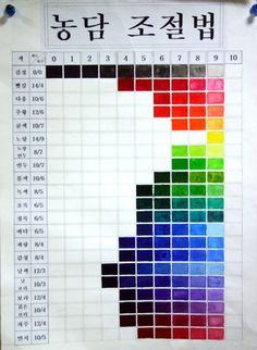 멘셀의 20색상환을 농담을 조절하여 채색해보세요 수채화 첫걸음에서는 너무나 중요해요