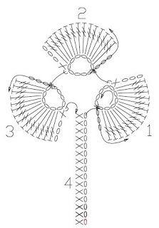 cositasconmesh: Flores a crochet con patrones