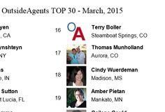 "Congratulations to our March 2015 Top 20 Travel Agents!"" Amber Pietan, Mankato, MN #19!"