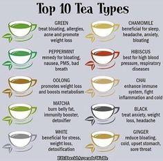 javita de ceai de pierdere în greutate recenzii