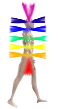 The 7 Major Chakras - Healing Benefits and How to Tell if they are Unbalanced