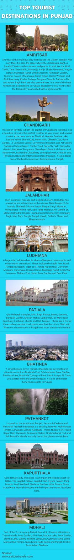 Do you know the top #tourist destination in #Punjab? Have a look: http://visual.ly/top-tourist-destinations-punjab