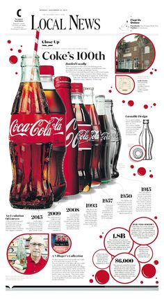 As a native Georgian, I love this newspaper page on Coca-Cola! Newspapers have come a long way since Ben Franklin added the first commercial illustrations in the Pennsylvania Gazette. Design Editorial, Editorial Layout, Page Design, Book Design, Design Web, Design Trends, Coca Cola, Newspaper Design Layout, Layout Book