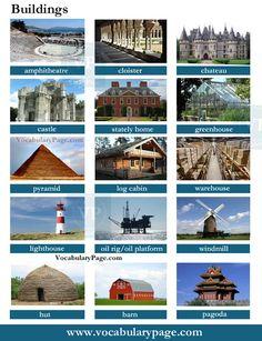 Buildings vocabulary www.vocabularypage.com
