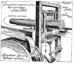 Sawmill operation -- a link to a very helpful forum Antique Woodworking Tools, Antique Tools, Old Tools, Vintage Tools, Woodworking Shop, Woodworking Plans, Woodworking Projects, Lumber Mill, Old Technology